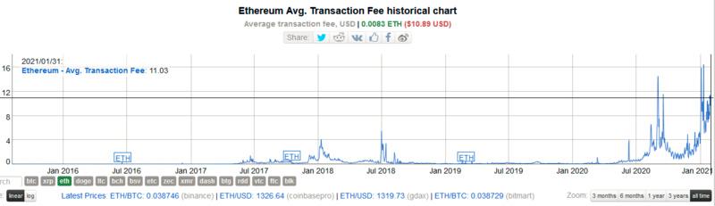 cryptotab pro download free account di accesso bitcoin trader