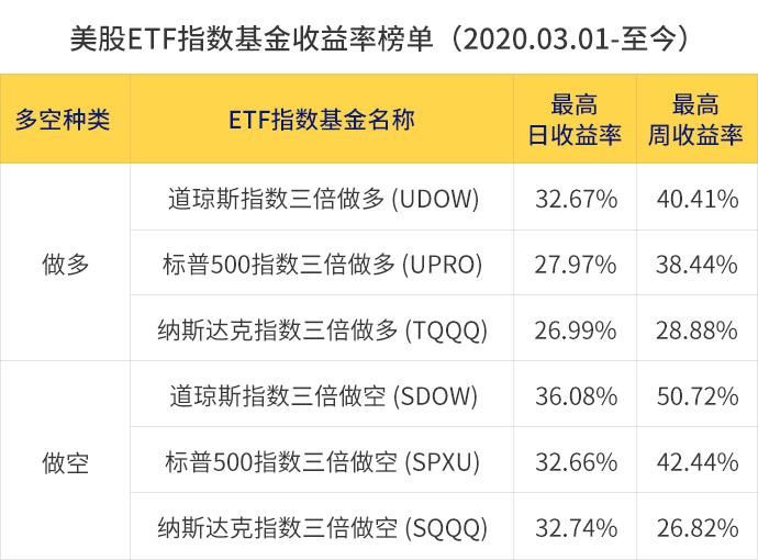 ETF推广表格.jpg