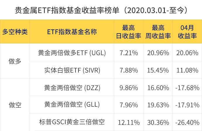 ETF推广表格3.jpg