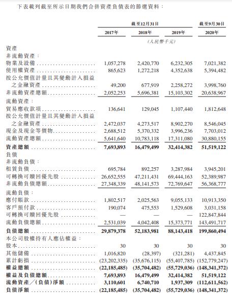 快手-W-资产负债表.png