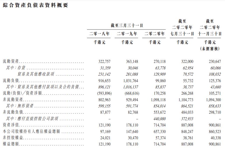 健倍苗苗-资产负债表.png