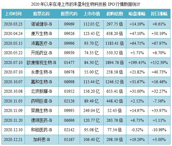 贝康医疗-B-同行业IPO行情表现.png