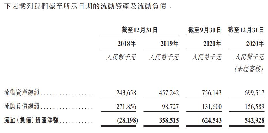 诺辉健康-B-资产负债表.png
