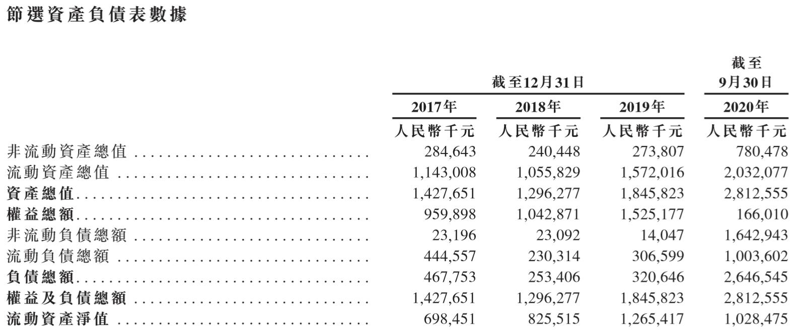 赛生药业-资产负债表.png