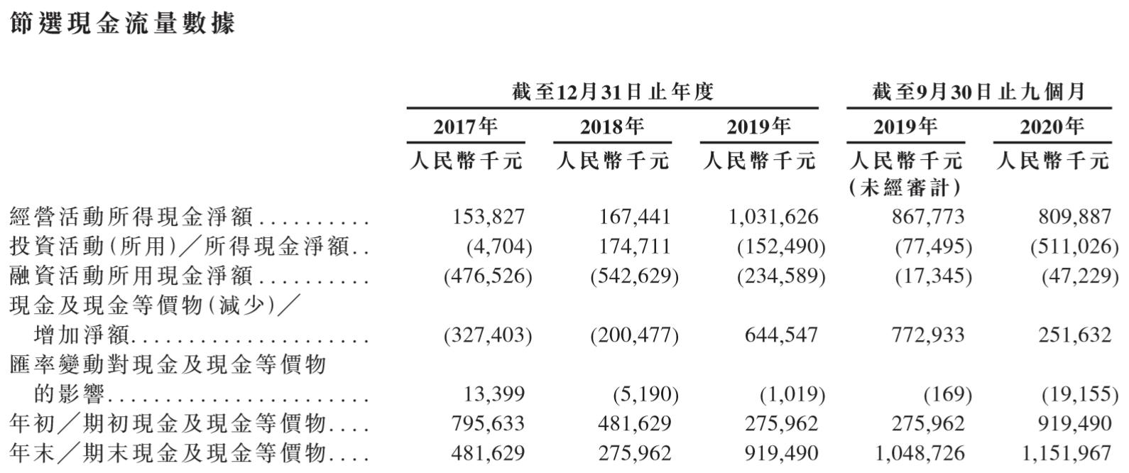 赛生药业-现金流量表.png