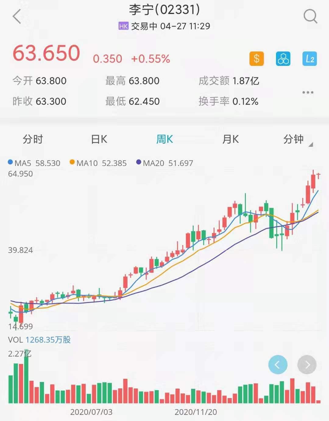 特步-李宁周K线图.jpg